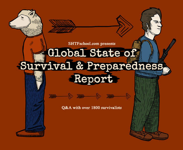 The Global State of Survival & Preparedness Report – 3/10/12